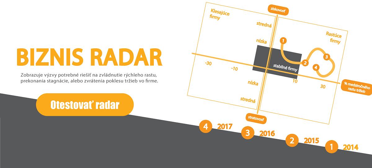 biznis radar-kontakt-nový_v02